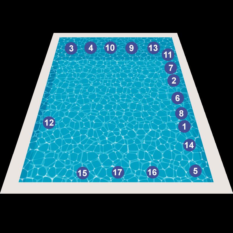 piscine_numeros